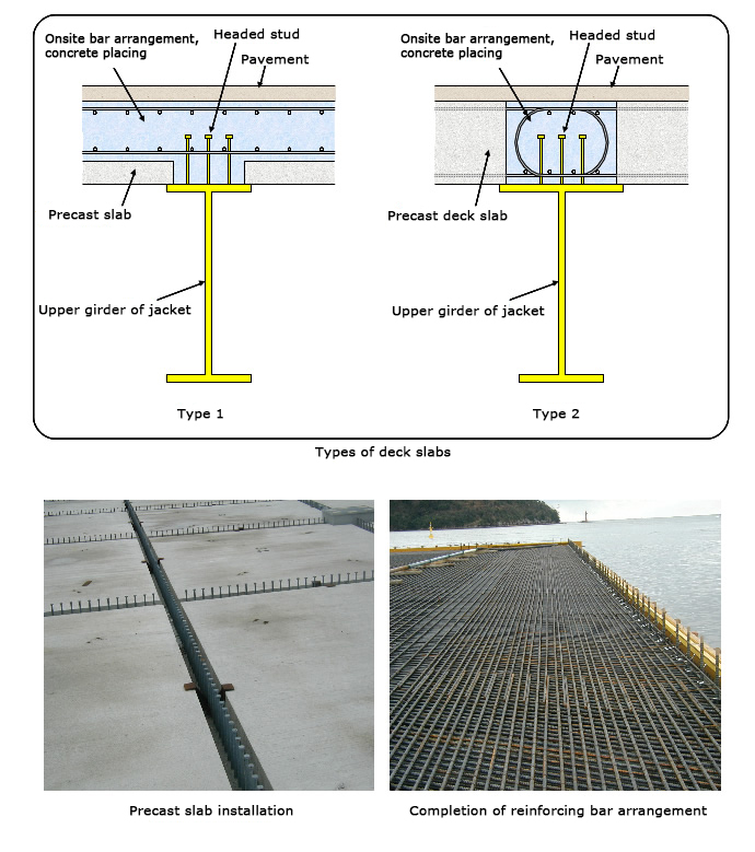 Pier renewal technology via jackets for deepening, seismic