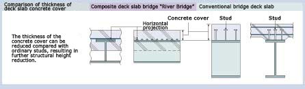 Design And Construction Of Steel Concrete Composite Deck Slab Bridges