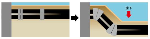 大変位吸収鋼管(イメージ図).png