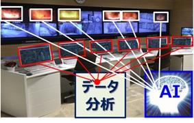 BRA-INGによる運転(介入操作の無人化).jpg