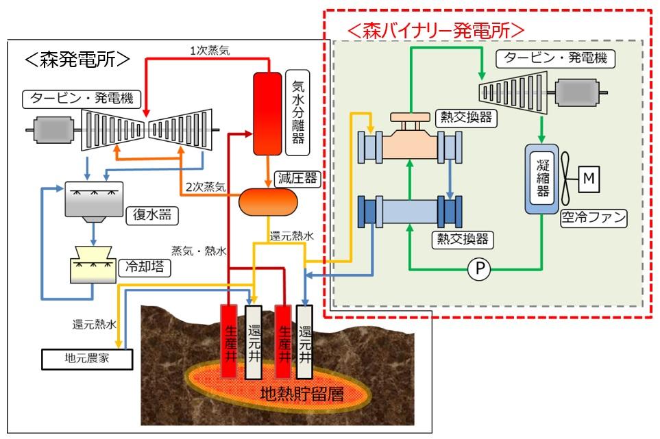 発電の仕組み.jpg
