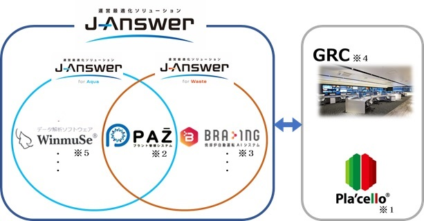 Janswerシステム構成図.jpg