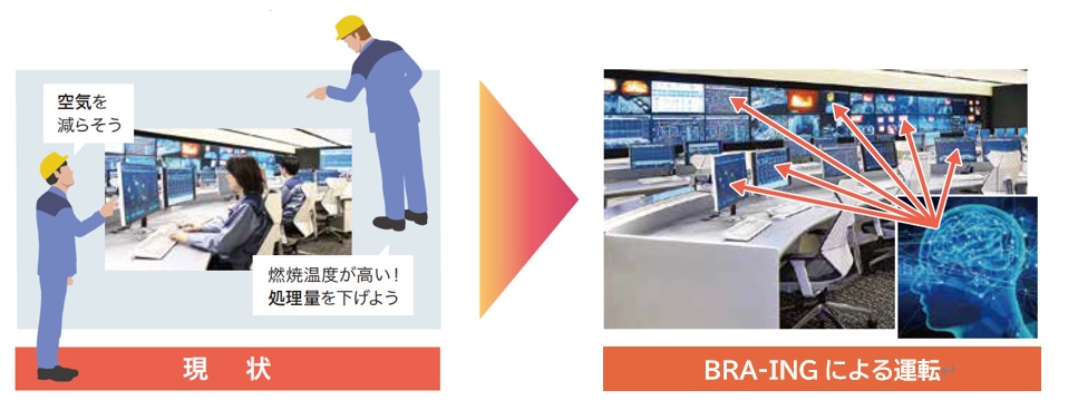 「BRA-ING」による運転イメージ.jpg