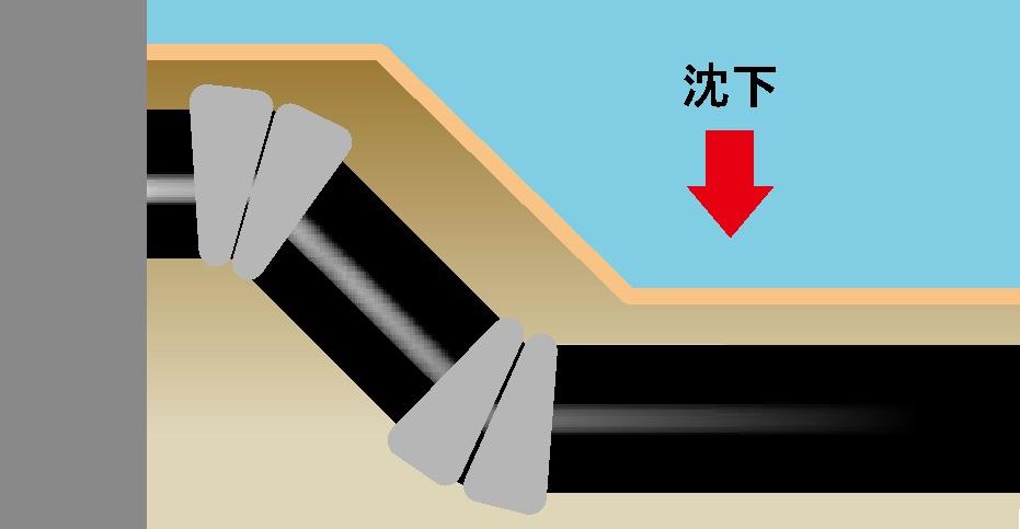 大変位吸収鋼管沈下時.jpg